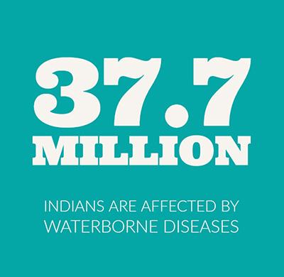 37.7 Million Indians Affected